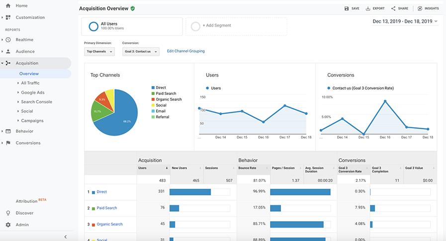 Google Analytics Screenshot 4